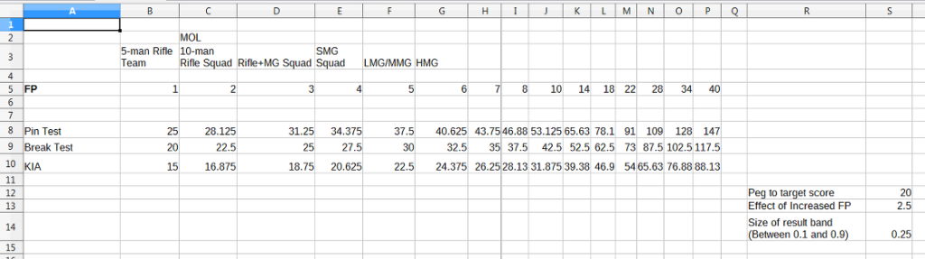 armcom2_spreadsheet